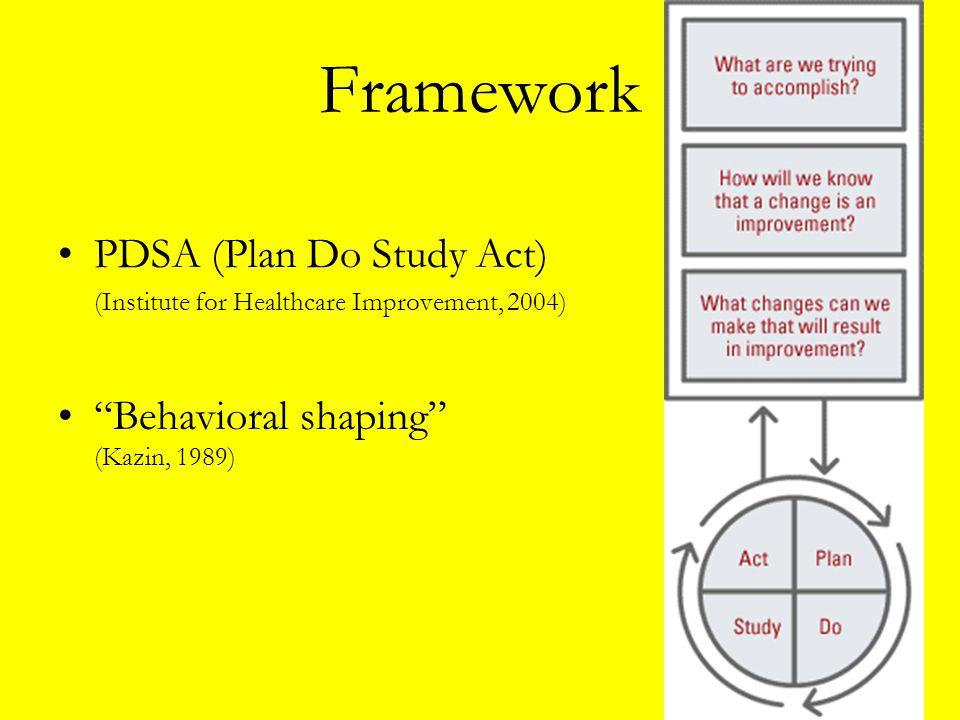 """Framework PDSA (Plan Do Study Act) (Institute for Healthcare Improvement, 2004) """"Behavioral shaping"""" (Kazin, 1989)"""