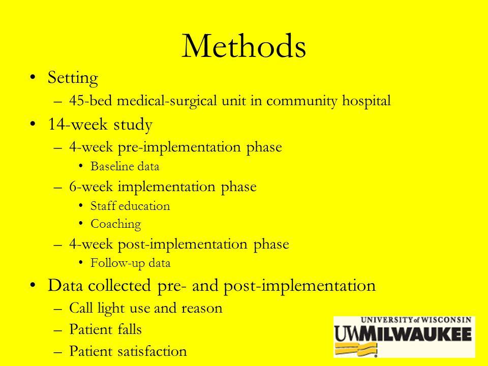 Methods Setting –45-bed medical-surgical unit in community hospital 14-week study –4-week pre-implementation phase Baseline data –6-week implementatio