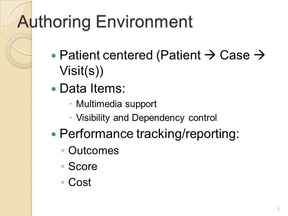 Screenshot - Authoring