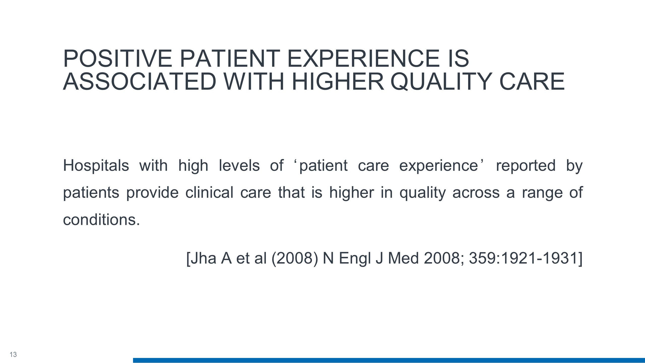 13 POSITIVE PATIENT EXPERIENCE IS ASSOCIATED WITH HIGHER QUALITY CARE Hospitals with high levels of 'patient care experience' reported by patients provide clinical care that is higher in quality across a range of conditions.