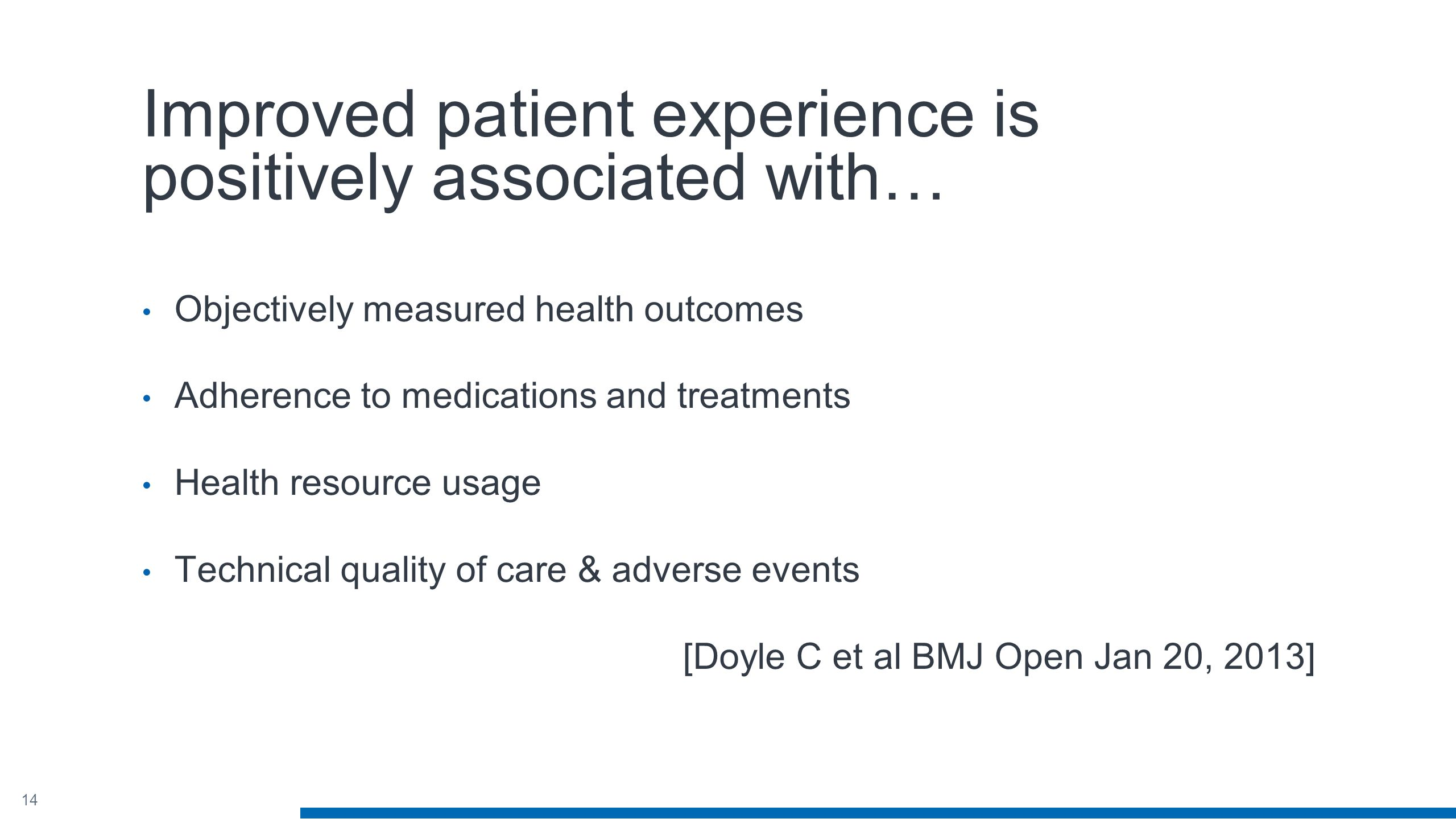 14 Improved patient experience is positively associated with… Objectively measured health outcomes Adherence to medications and treatments Health resource usage Technical quality of care & adverse events [Doyle C et al BMJ Open Jan 20, 2013]