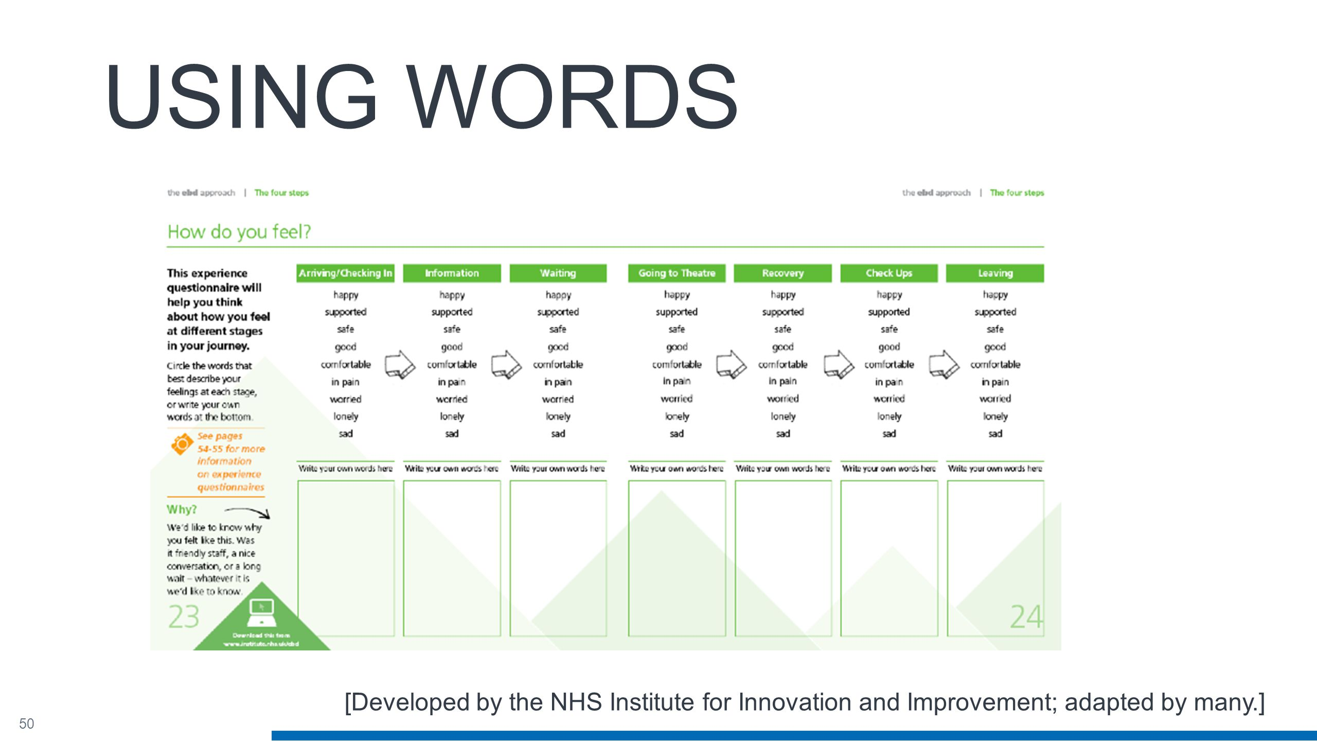 50 USING WORDS [Developed by the NHS Institute for Innovation and Improvement; adapted by many.]