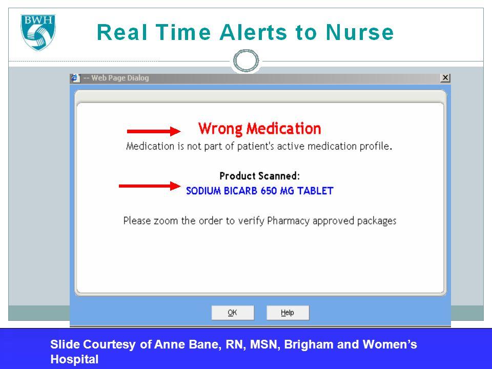 Slide Courtesy of Anne Bane, RN, MSN, Brigham and Women's Hospital