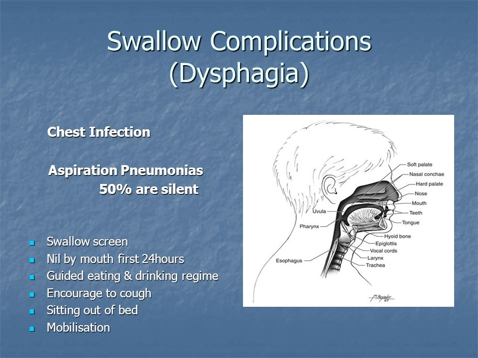Swallow Complications (Dysphagia) Chest Infection Chest Infection Aspiration Pneumonias Aspiration Pneumonias 50% are silent 50% are silent Swallow screen Swallow screen Nil by mouth first 24hours Nil by mouth first 24hours Guided eating & drinking regime Guided eating & drinking regime Encourage to cough Encourage to cough Sitting out of bed Sitting out of bed Mobilisation Mobilisation