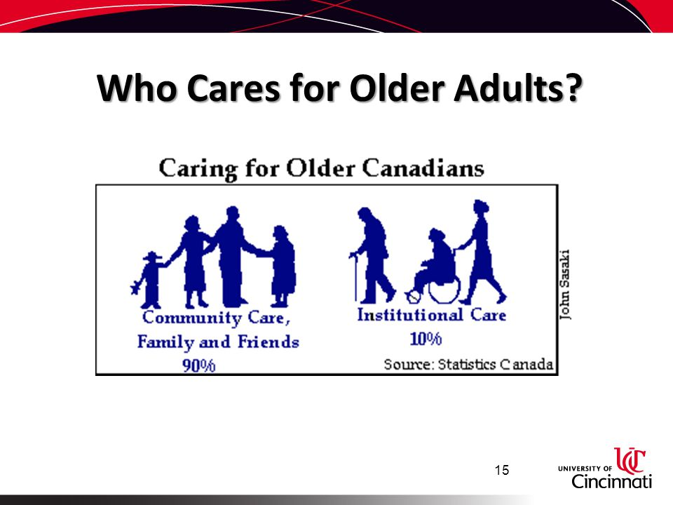 Who Cares for Older Adults? 15