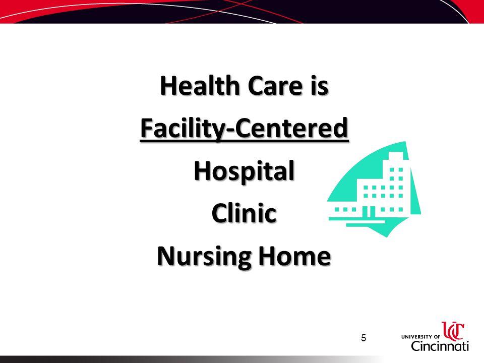 Health Care is Facility-CenteredHospitalClinic Nursing Home 5