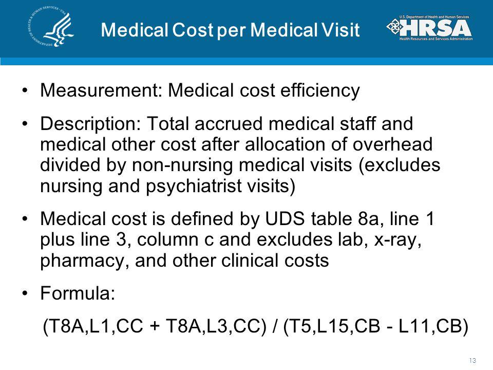 Medical Cost per Medical Visit Measurement: Medical cost efficiency Description: Total accrued medical staff and medical other cost after allocation o