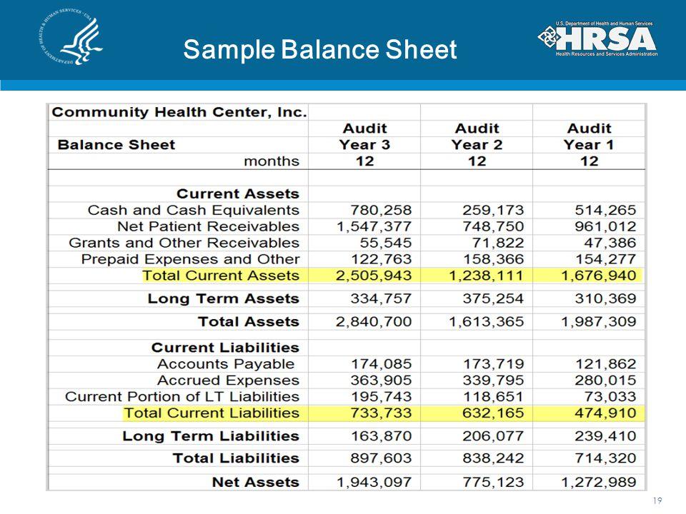 Sample Balance Sheet 19