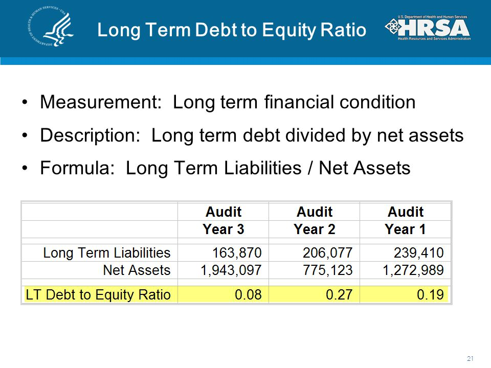 Long Term Debt to Equity Ratio Measurement: Long term financial condition Description: Long term debt divided by net assets Formula: Long Term Liabili