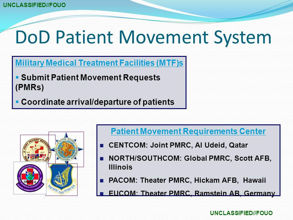 DoD Patient Movement System Patient Movement Requirements Center CENTCOM: Joint PMRC, Al Udeid, Qatar NORTH/SOUTHCOM: Global PMRC, Scott AFB, Illinois PACOM: Theater PMRC, Hickam AFB, Hawaii EUCOM: Theater PMRC, Ramstein AB, Germany Military Medical Treatment Facilities (MTF)s  Submit Patient Movement Requests (PMRs)  Coordinate arrival/departure of patients UNCLASSIFIED//FOUO