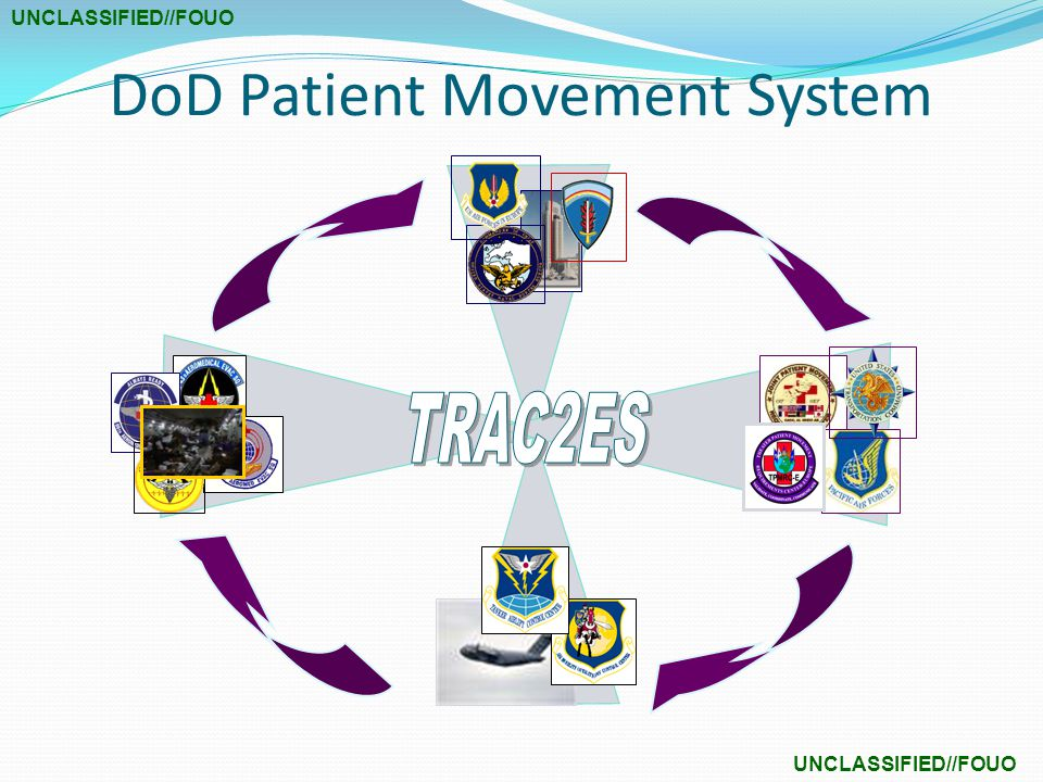DoD Patient Movement System UNCLASSIFIED//FOUO