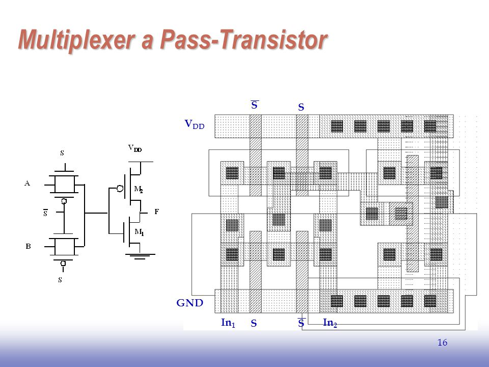 EE141 16 Multiplexer a Pass-Transistor GND V DD In 1 In 2 SS S S