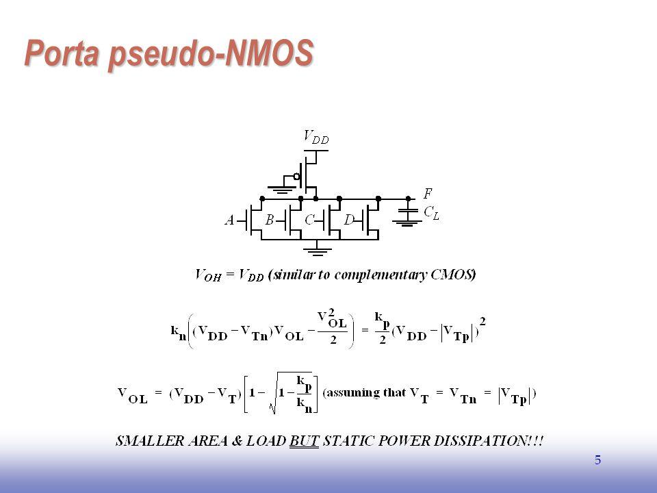 EE141 6 VTC di un invertitore pseudo- NMOS 0.00.51.01.52.02.5 0.0 0.5 1.0 1.5 2.0 2.5 3.0 V in [V] V o u t W/L p = 4 W/L p = 2 W/L p = 1 W/L p = 0.25 W/L p = 0.5