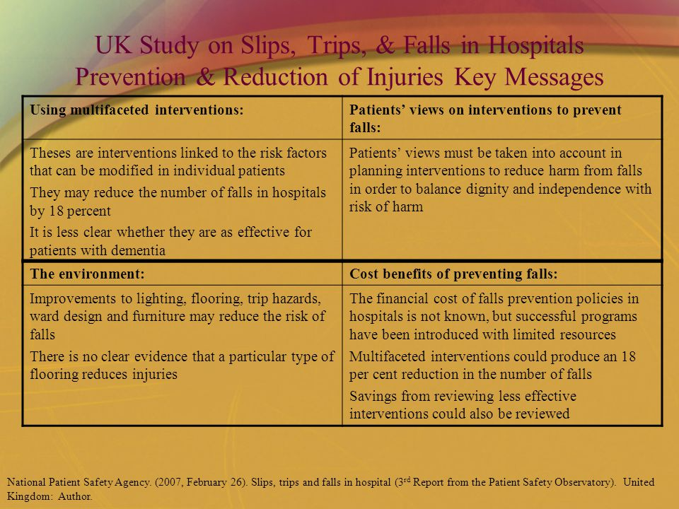 UK Study on Slips, Trips, & Falls in Hospitals Prevention & Reduction of Injuries Key Messages National Patient Safety Agency.