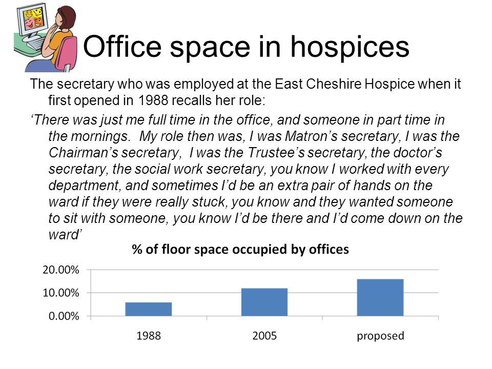 Office space in hospices The secretary who was employed at the East Cheshire Hospice when it first opened in 1988 recalls her role: 'There was just me full time in the office, and someone in part time in the mornings.