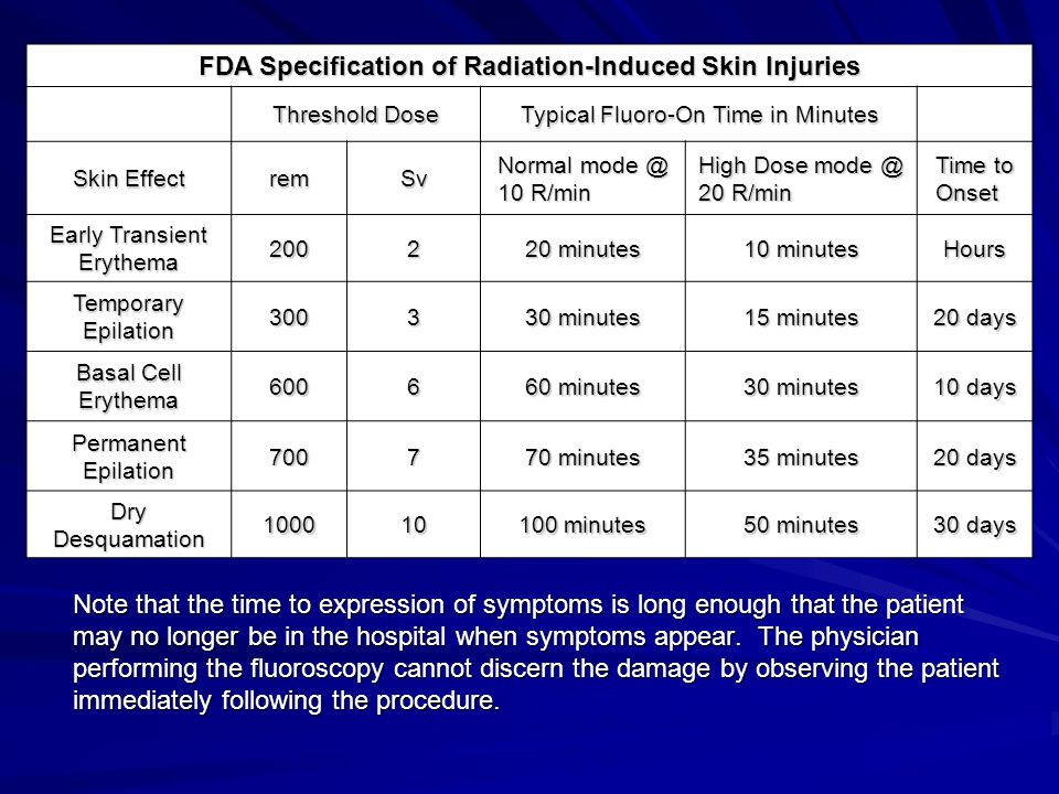 Note that the time to expression of symptoms is long enough that the patient may no longer be in the hospital when symptoms appear. The physician perf