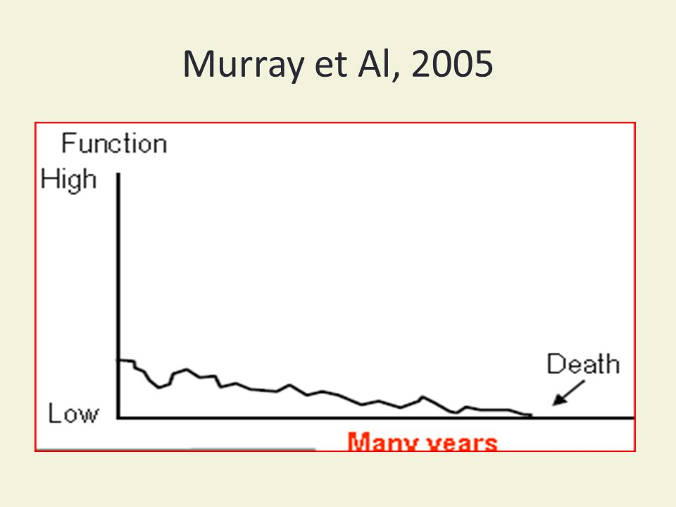 Murray et Al, 2005