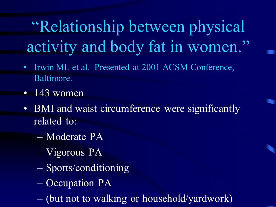 """Relationship between physical activity and body fat in women."" Irwin ML et al. Presented at 2001 ACSM Conference, Baltimore. 143 women BMI and waist"