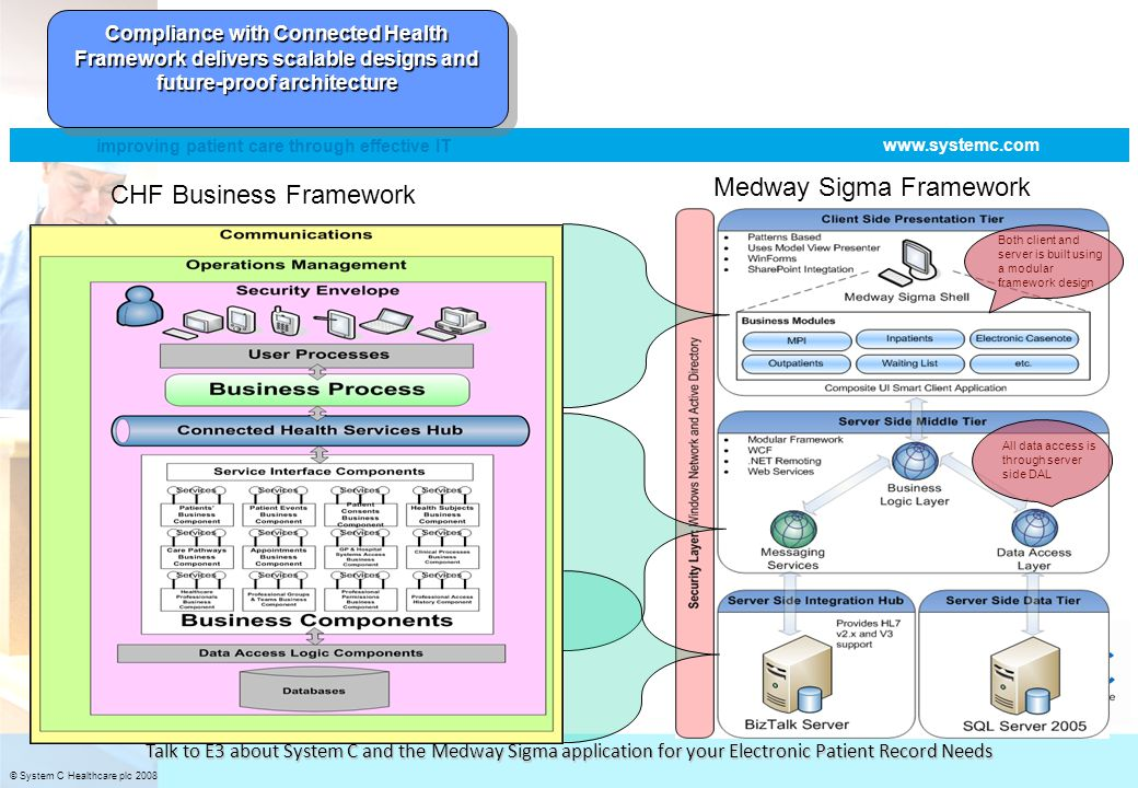 © System C Healthcare plc 2008 improving patient care through effective IT www.systemc.com Talk to E3 about System C and the Medway Sigma application for your Electronic Patient Record Needs CHF Business Framework Medway Sigma Framework All data access is through server side DAL Both client and server is built using a modular framework design Compliance with Connected Health Framework delivers scalable designs and future-proof architecture