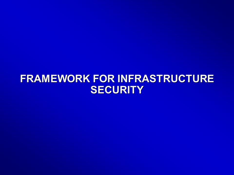 FRAMEWORK FOR INFRASTRUCTURE SECURITY