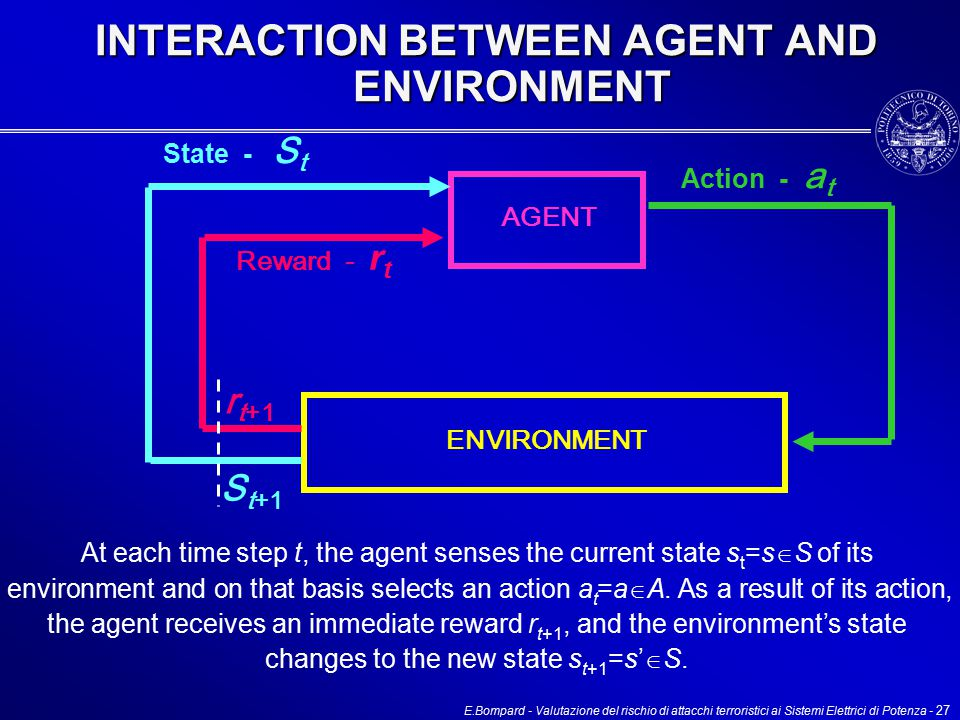 E.Bompard - Valutazione del rischio di attacchi terroristici ai Sistemi Elettrici di Potenza - 27 INTERACTION BETWEEN AGENT AND ENVIRONMENT INTERACTION BETWEEN AGENT AND ENVIRONMENT AGENT ENVIRONMENT r t+1 S t+1 State - S t Reward - r t Action - a t At each time step t, the agent senses the current state s t =s  S of its environment and on that basis selects an action a t =a  A.