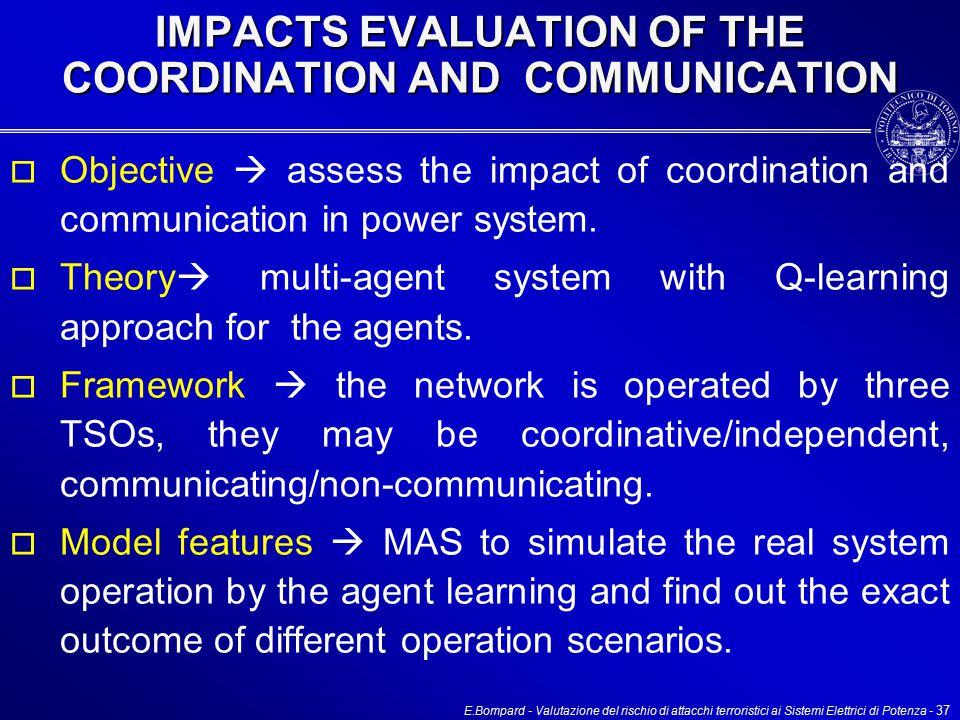 E.Bompard - Valutazione del rischio di attacchi terroristici ai Sistemi Elettrici di Potenza - 37 IMPACTS EVALUATION OF THE COORDINATION AND COMMUNICATION  Objective  assess the impact of coordination and communication in power system.