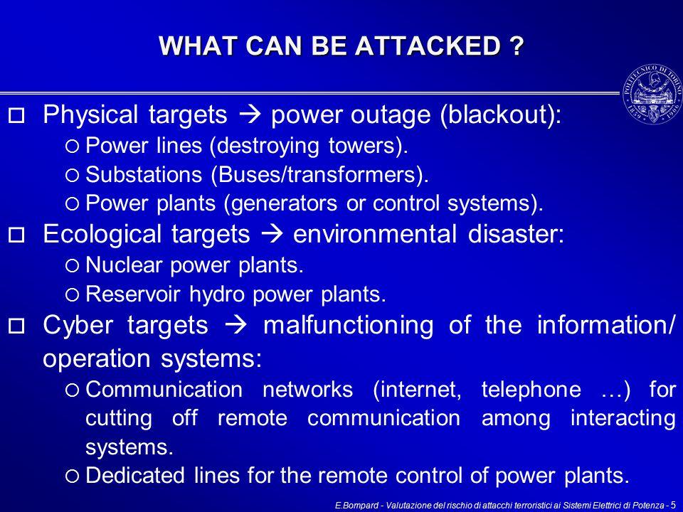 E.Bompard - Valutazione del rischio di attacchi terroristici ai Sistemi Elettrici di Potenza - 5 WHAT CAN BE ATTACKED .