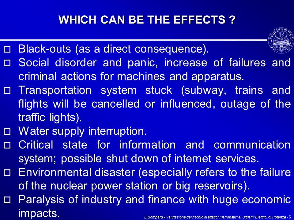 E.Bompard - Valutazione del rischio di attacchi terroristici ai Sistemi Elettrici di Potenza - 6 WHICH CAN BE THE EFFECTS .