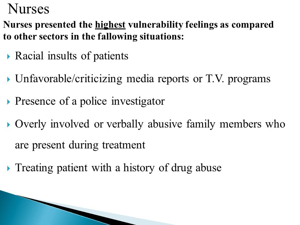  Racial insults of patients  Unfavorable/criticizing media reports or T.V.