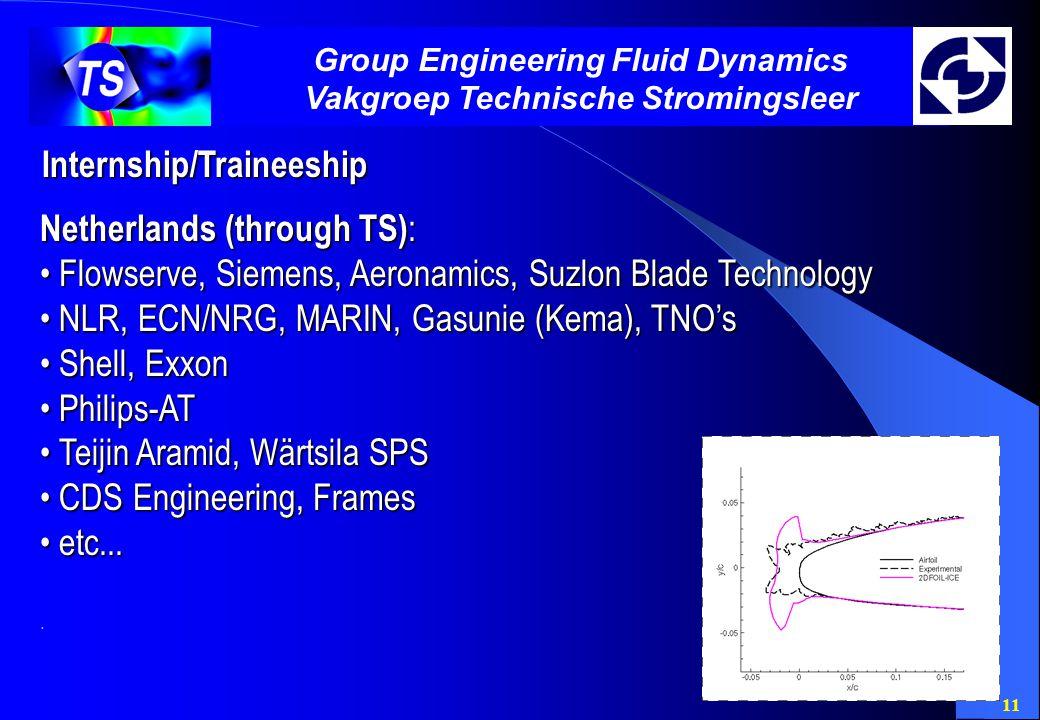 11 Group Engineering Fluid Dynamics Vakgroep Technische Stromingsleer Netherlands (through TS) : Flowserve, Siemens, Aeronamics, Suzlon Blade Technolo