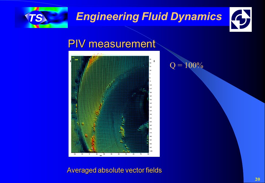 20 Engineering Fluid Dynamics PIV measurement Q = 100% Averaged absolute vector fields