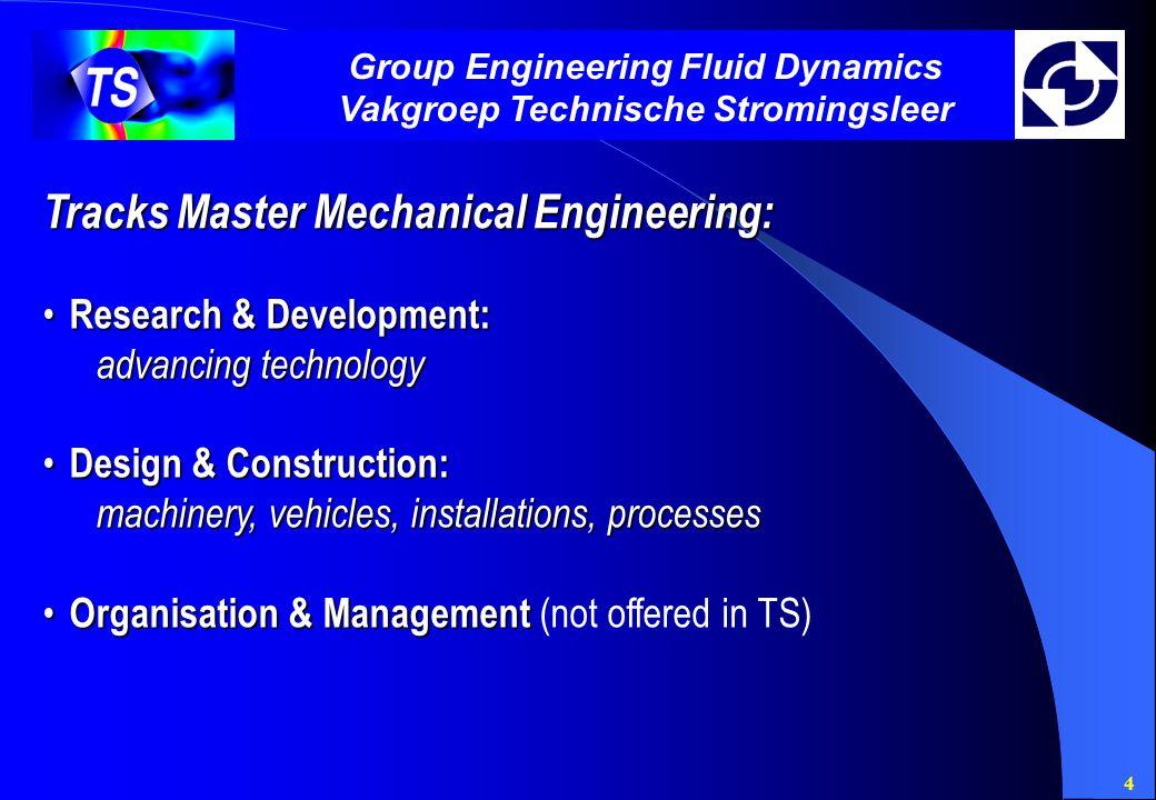 4 Group Engineering Fluid Dynamics Vakgroep Technische Stromingsleer Research & Development: Research & Development: advancing technology Design & Con