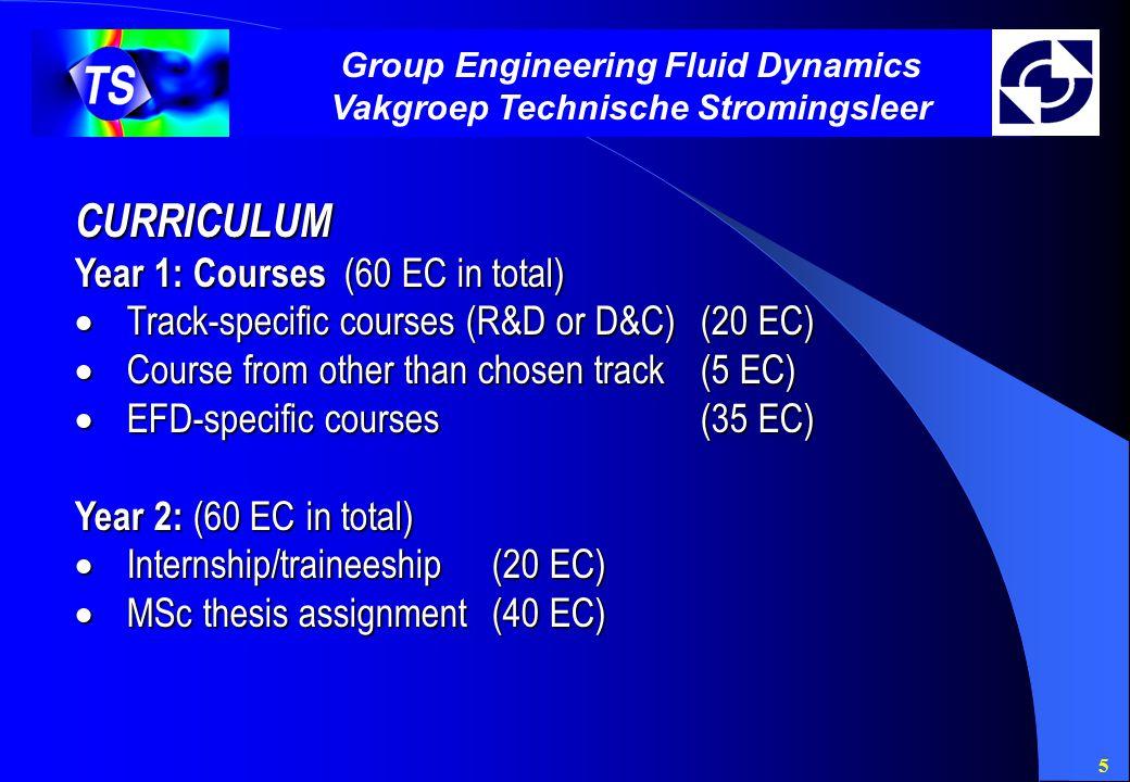 5 Group Engineering Fluid Dynamics Vakgroep Technische Stromingsleer CURRICULUM Year 1: Courses (60 EC in total)  Track-specific courses (R&D or D&C)