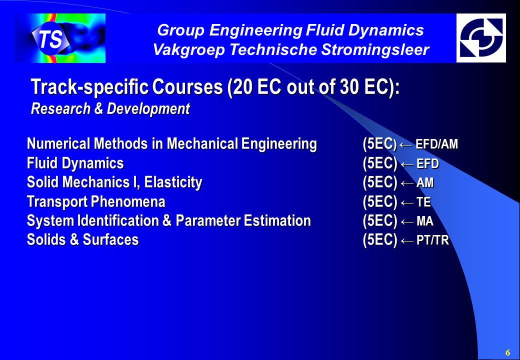 6 Group Engineering Fluid Dynamics Vakgroep Technische Stromingsleer Track-specific Courses (20 EC out of 30 EC): Research & Development Numerical Met