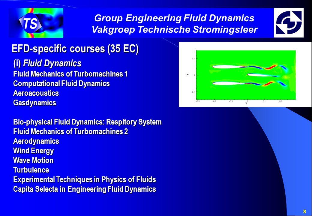 8 Group Engineering Fluid Dynamics Vakgroep Technische Stromingsleer EFD-specific courses (35 EC) (i) Fluid Dynamics Fluid Mechanics of Turbomachines