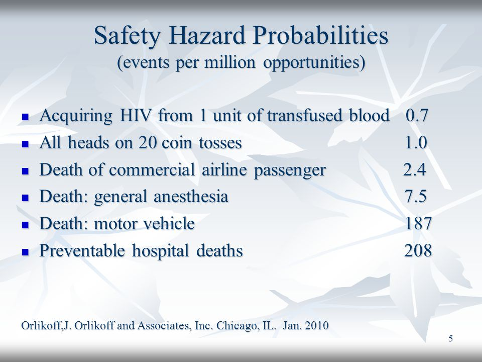 5 Safety Hazard Probabilities (events per million opportunities) Acquiring HIV from 1 unit of transfused blood 0.7 Acquiring HIV from 1 unit of transf