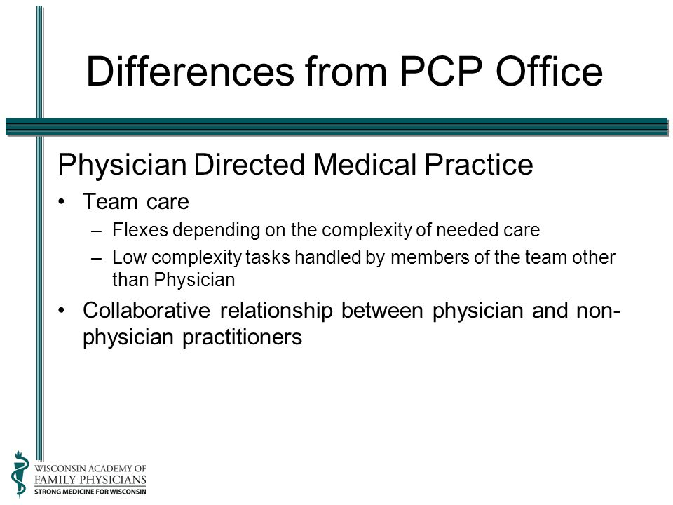 Differences from PCP Office Physician Directed Medical Practice Team care –Flexes depending on the complexity of needed care –Low complexity tasks handled by members of the team other than Physician Collaborative relationship between physician and non- physician practitioners