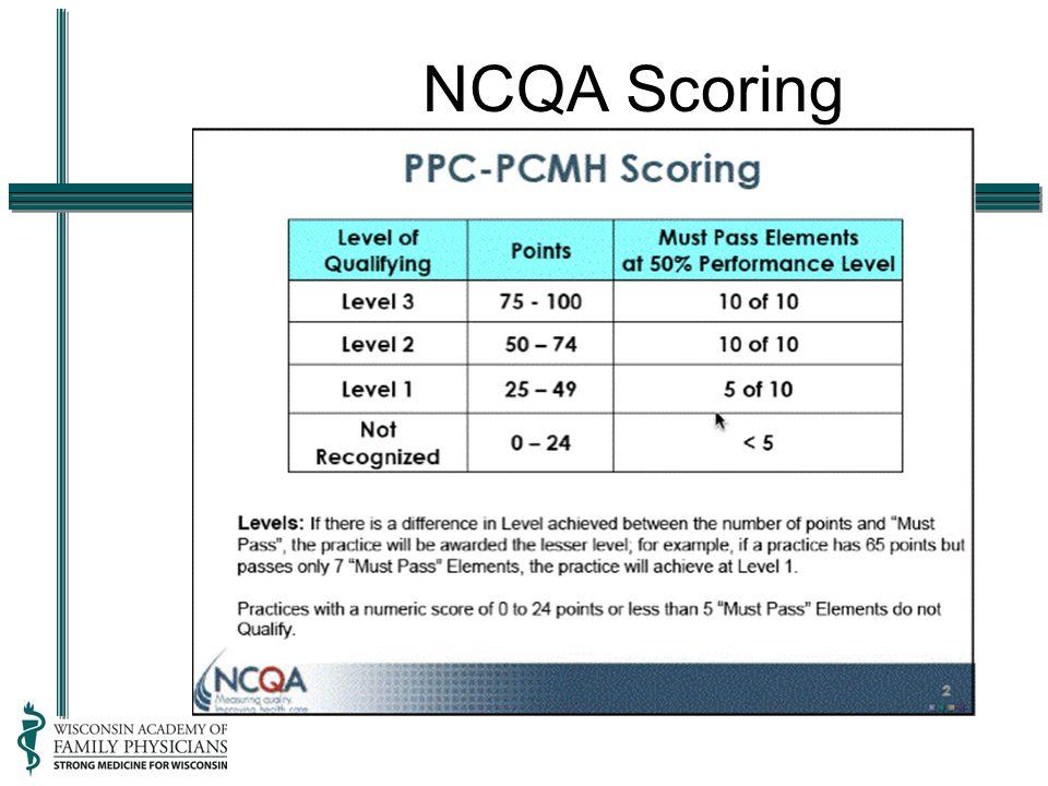 NCQA Scoring