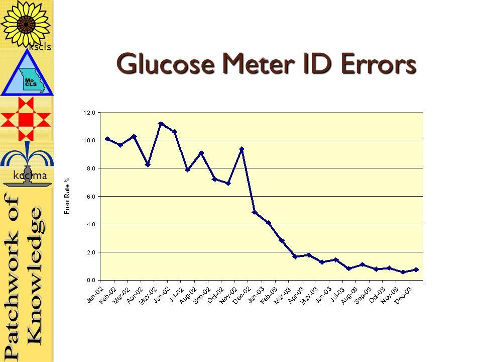 kscls kcclma Glucose Meter ID Errors