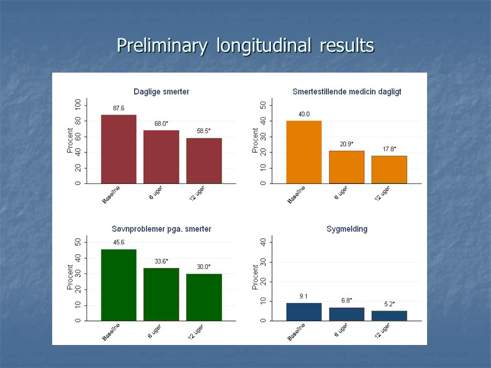 Preliminary longitudinal results