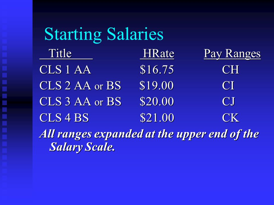 Starting Salaries Title HRatePay Ranges Title HRatePay Ranges CLS 1 AA $16.75 CH CLS 2 AA or BS $19.00 CI CLS 3 AA or BS $20.00 CJ CLS 4 BS $21.00 CK