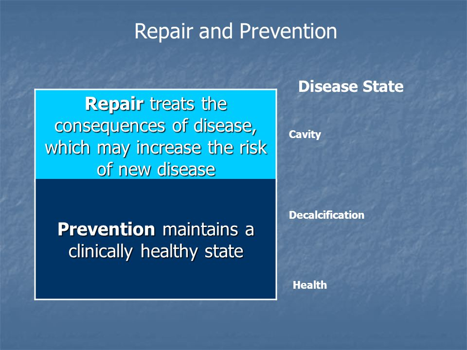 Repair treats the consequences of disease, which may increase the risk of new disease Repair and Prevention Disease State Cavity Prevention maintains a clinically healthy state Health Decalcification