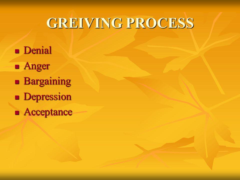 GREIVING PROCESS Denial Denial Anger Anger Bargaining Bargaining Depression Depression Acceptance Acceptance