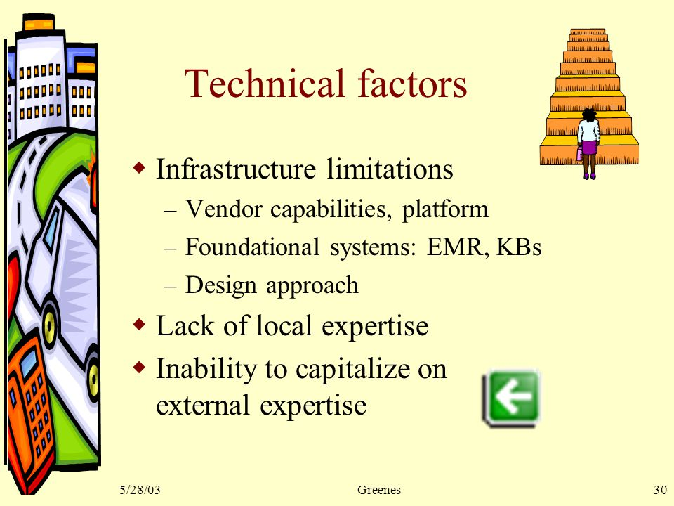 5/28/03Greenes30 Technical factors  Infrastructure limitations – Vendor capabilities, platform – Foundational systems: EMR, KBs – Design approach  Lack of local expertise  Inability to capitalize on external expertise
