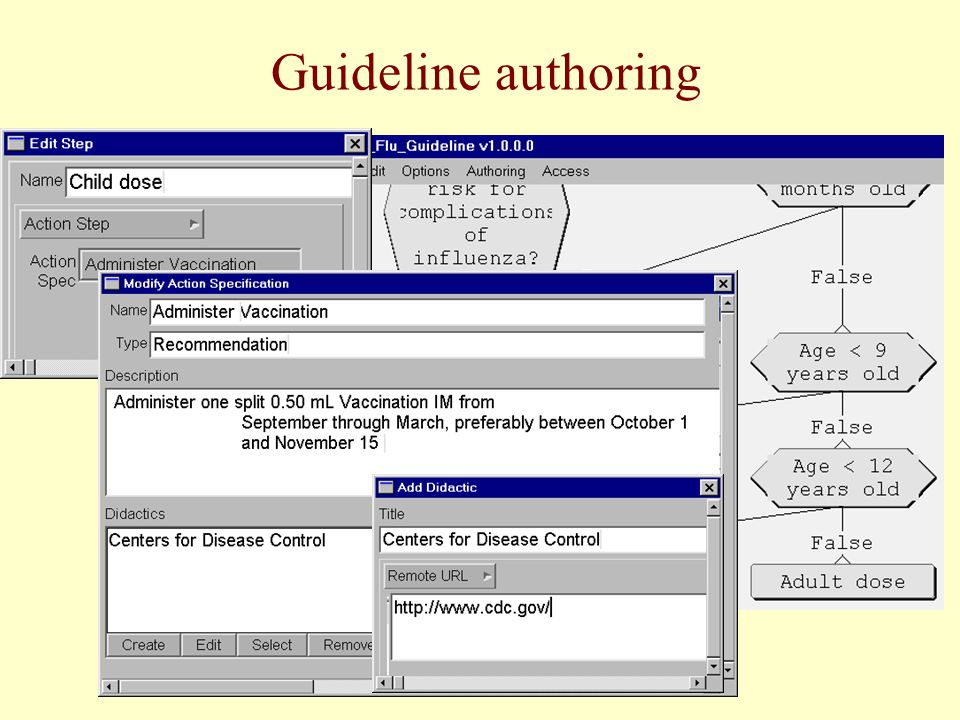 Guideline authoring