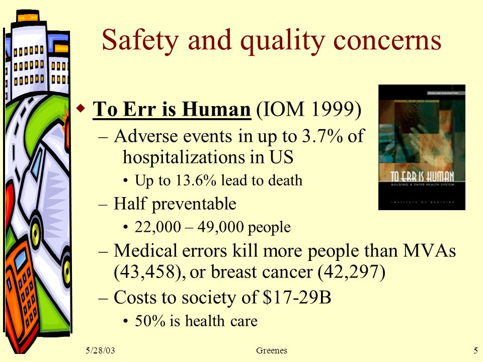 5/28/03Greenes5 Safety and quality concerns  To Err is Human (IOM 1999) – Adverse events in up to 3.7% of hospitalizations in US Up to 13.6% lead to death – Half preventable 22,000 – 49,000 people – Medical errors kill more people than MVAs (43,458), or breast cancer (42,297) – Costs to society of $17-29B 50% is health care