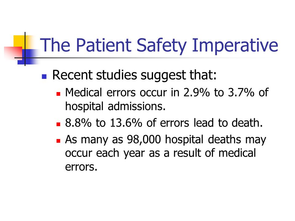 The Patient Safety Imperative Recent studies suggest that: Medical errors occur in 2.9% to 3.7% of hospital admissions.