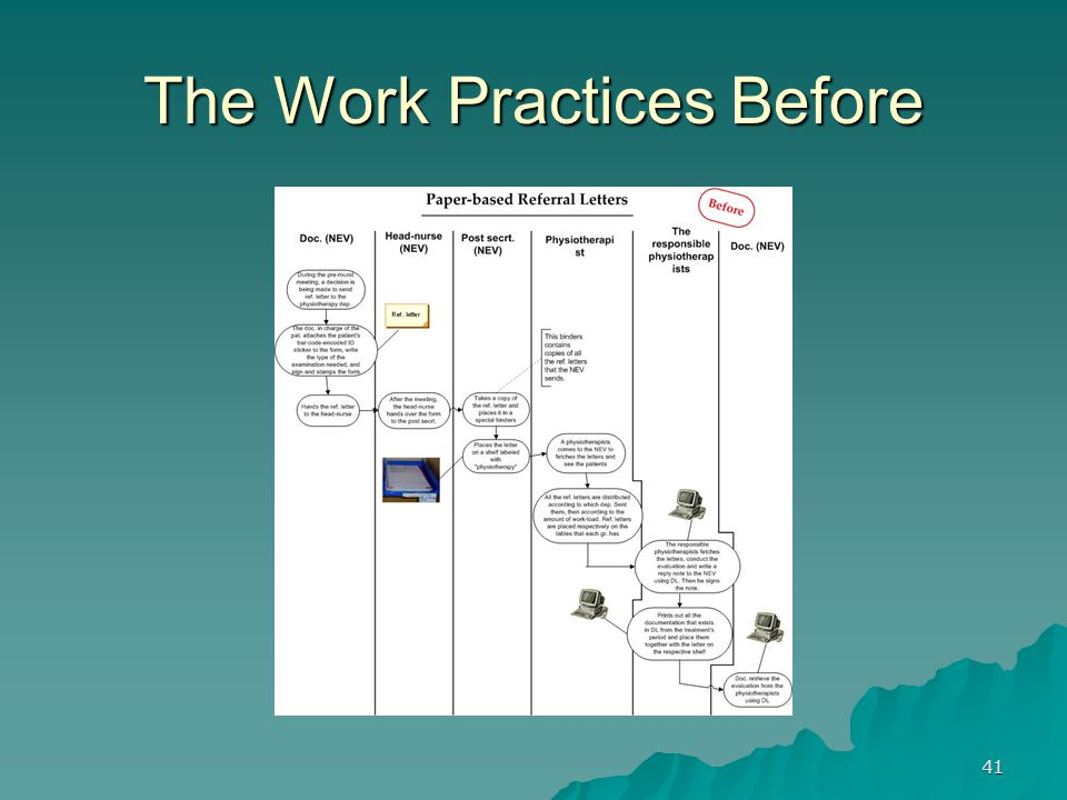41 The Work Practices Before