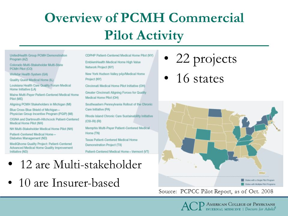 Overview of PCMH Commercial Pilot Activity 22 projects 16 states 12 are Multi-stakeholder 10 are Insurer-based Source: PCPCC Pilot Report, as of Oct.