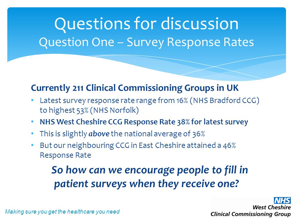 Making sure you get the healthcare you need  Use the Patient Participation Group section of GP Websites to publicise the survey.